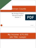 budget pp