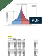 Nacional, Dptos y Municipal 2001