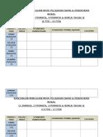 Rancangan Mingguan Mata Pelajaran Sains