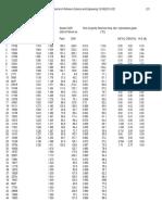 PVT data cited