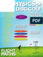 Physics of Disc Golf