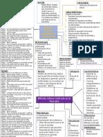 Metodo Clinico Centrado en El Paciente.