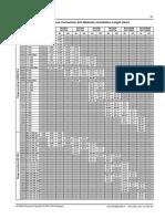 GS01R04B04-00E-E_RCCX_2015_Dimensiones-31-32