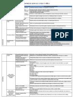 LISTA DE COTEJO INICIAL 5 AÑOS 2016.pdf