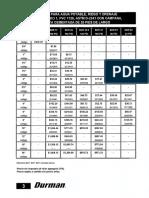 7.Listado de Accesorios de Pvc.