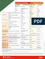 PHE Complete Immunisation Schedu