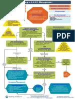 Croup Pathway.pdf
