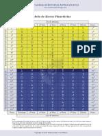HorasPlanetarias.pdf