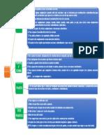 Signos de Puntuación-diagrama
