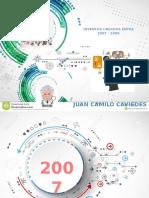 Inventos Creados Entre 2007 y 2008