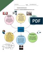 TRADICIÓN INDIVIDUALISTA.pdf