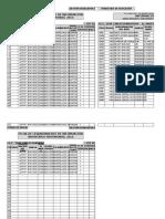 Inventario Laptop Lenovo Tic 01