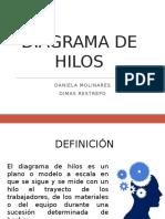 Diagrama de Hilos 1