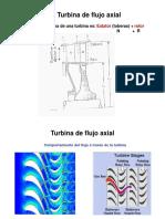 Turbinas de Flujo Axial