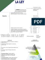 Teoría de_la_ley