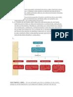 Tipos de licencias digitales y conclusiones.