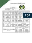 3 playoff schedule