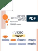 Actividad de Contextualización Ciclo Contable