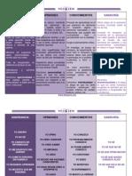 IGNORANCIA-OPINIONES-CONOCIMIENTOS-SABIDURIA EN TELEGENIO