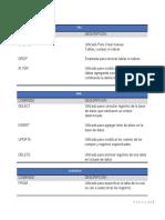 Fichas de Conceptos de Bases de Datos
