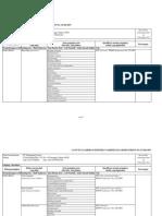 LP-001-IDN Daftar2 SNI Untuk Kualitas AIR