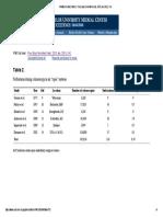 PubMed Central, Table 2._ Proc (Bayl Univ Med Cent)