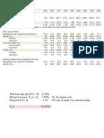 Ducati Valuation - LP