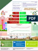 20170321 Infographic Sheet of EEP