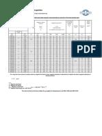 MagTechnProperties_112011