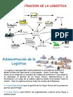 Primer Tema de Logistica