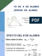 Efecto Numero y Espesor de Alabes Araoz Herrera