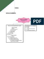 MATHEMATICS Form 1 chapter 1.docx