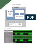 Design of Pcm Main Memory Embedded Application