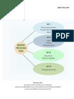Edisi-PELAJAR-Modul-Pecutan-Fizik.pdf