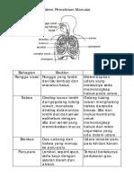 Nota Sains Ting 3 Bab 1.pdf