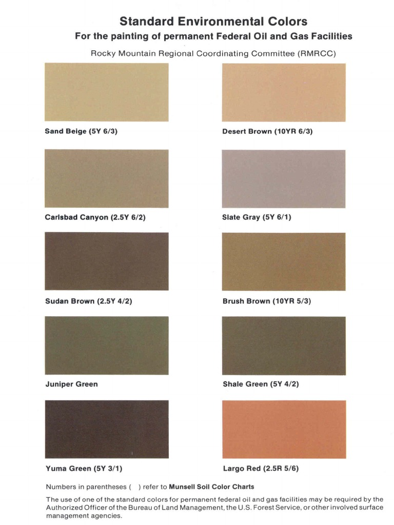 Soil munsell color chart choice image free any chart examples munsell soil color chart gallery free any chart examples munsell color chart soil image collections free nvjuhfo Gallery
