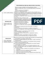 Informe Evaluacion Estudiantes