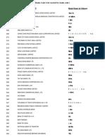 Bank Code List