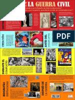 Panel Arte Guerra Civil