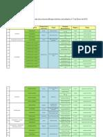 listado_productos_bioequivalentes