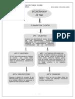 111271950-Mapa-Conceptual-Decreto-2650-de-1993