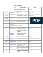 Probability and Statistics Symbols Table