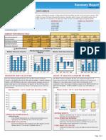 IndustryAnalysis 1000349 SummaryInd