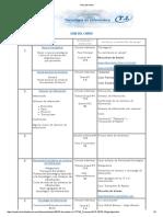 Guía Del Curso Tecnologia en Informatica