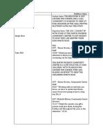 community center script