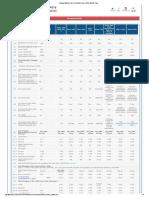 BSNL Postpaid Mobile Plans-290317
