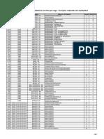 Relatorio Inscricoes RSI 022017 15032017