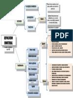 343447136 Rev Indust Teoria de Las Organizaciones