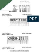Resultados de La Copa Moncada de Ajedrez