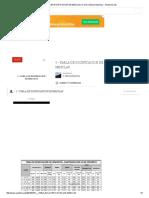 7 - Tabla de Dosificacion de Mezclas _ Carlos Valencia Espinosa - Academia
